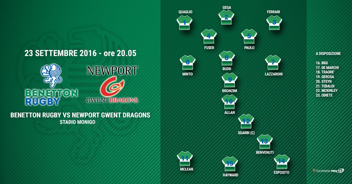 BENETTON RUGBY - NEWPORT GWENT DRAGONS,  [...]