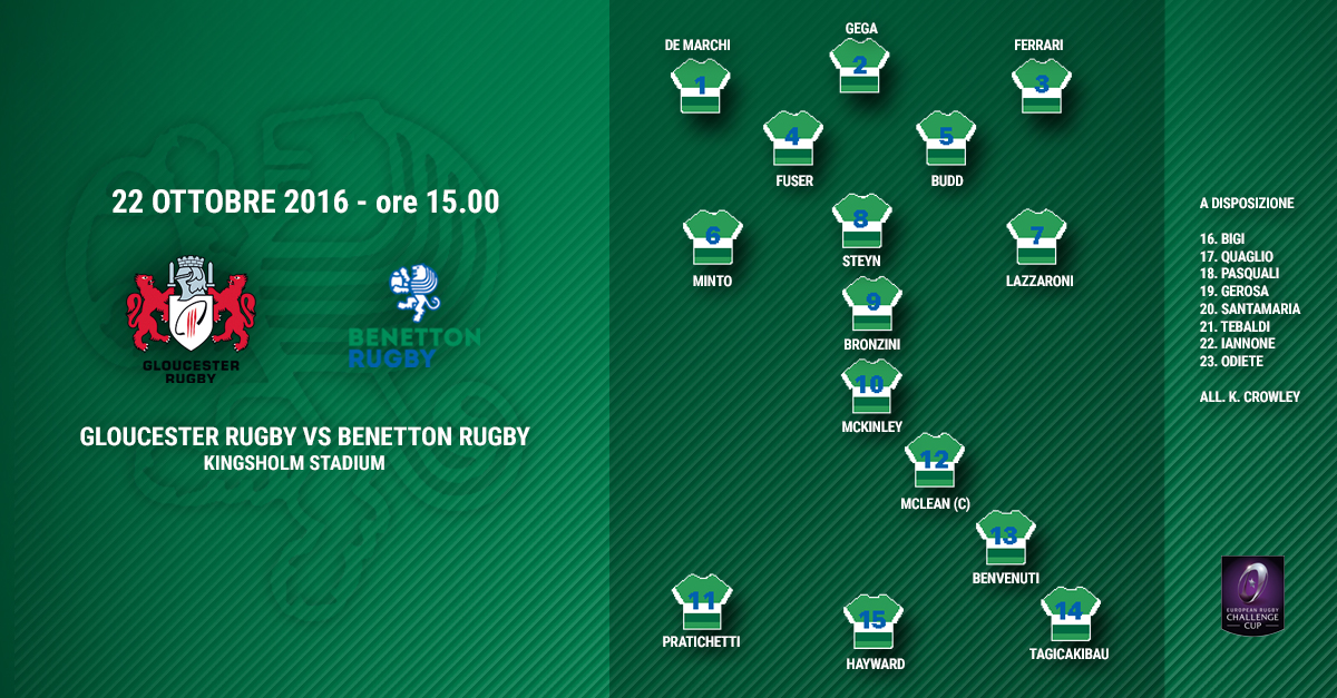 GLOUCESTER RUGBY VS BENETTON RUGBY, IL X [...]