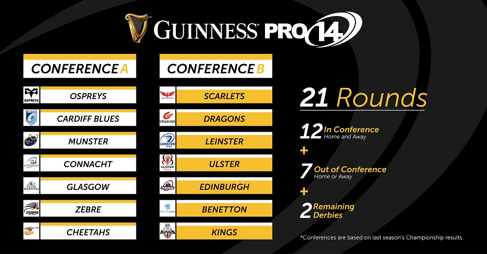 Pro14_Confernce_Table_Graphic_Facebook_1200x628