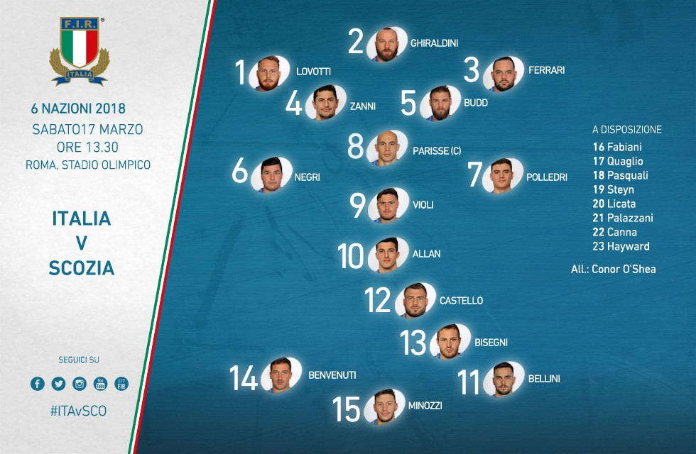 ITALIA VS SCOZIA: 10 LEONI NEI 23 AZZURR [...]